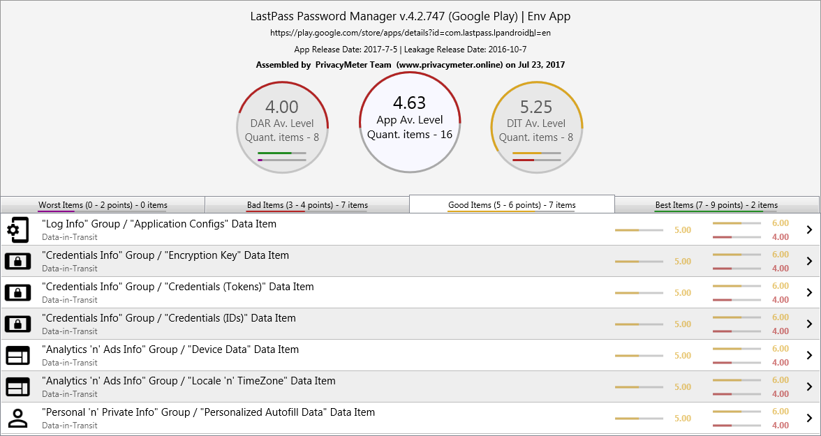 LastPass Password Manager 4 2 747 (Android / Google Play