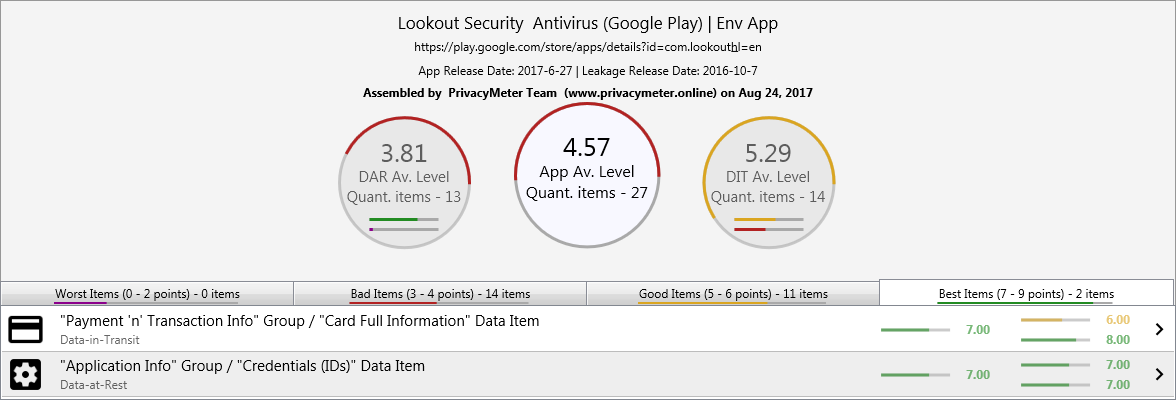 Lookout Security Antivirus (Android / Google Play